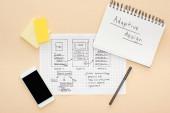 horní pohled na smartphone v blízkosti webové stránky design šablony a notebooku s adaptivní design nápisy na béžové pozadí