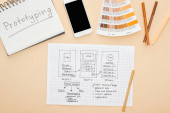top view of smartphone near website design template, color palette, felt-tip pens and notebook with prototyping lettering on beige background