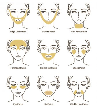 Types of Gold Gel Patch Series