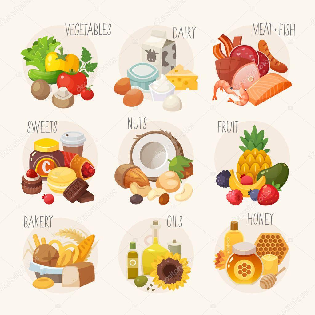 Organic food categories.