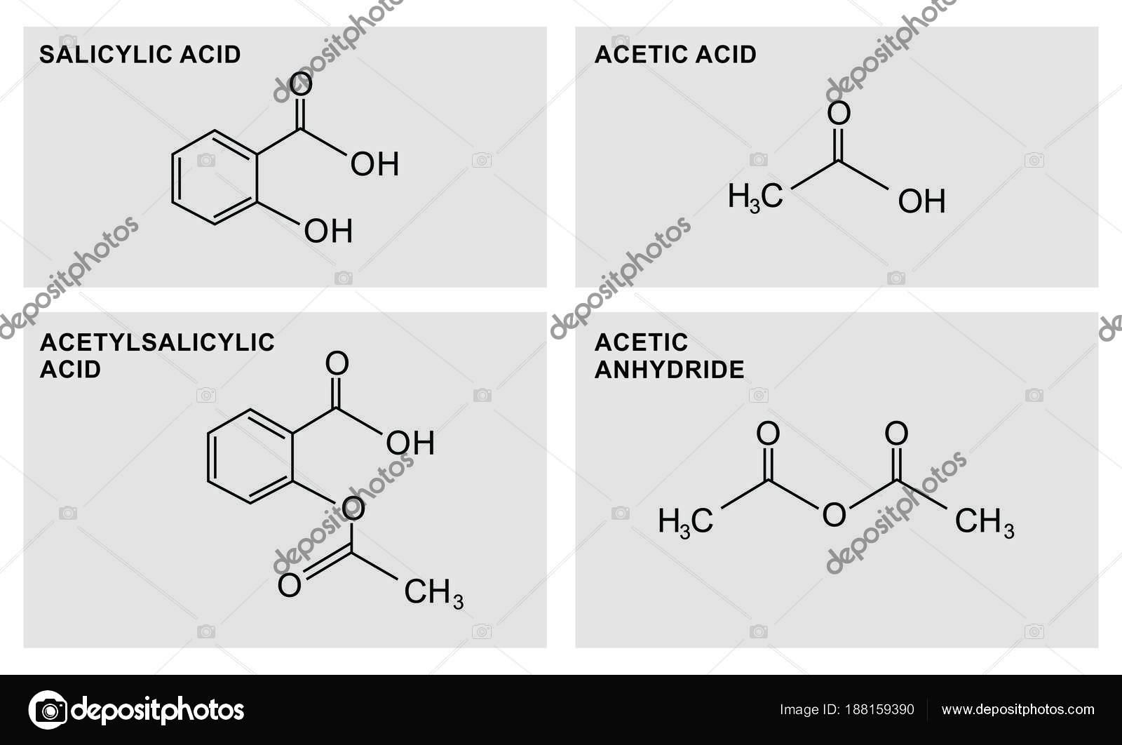 Chemische Verbindungen Abbildung Stockvektor Luisrftc