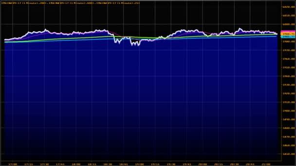 Sestupný trend. finanční, neúspěch, pád graf ekonomické crisis.stock