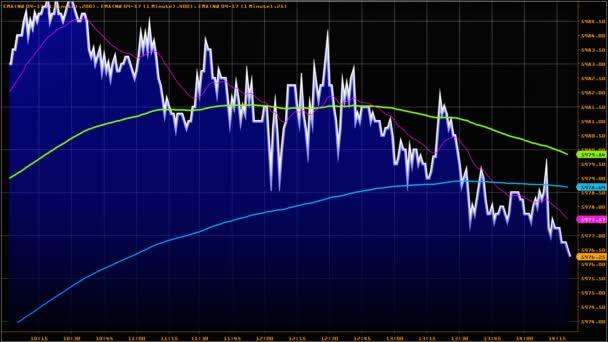 Sestupný trend. finanční krize, deprese, selhání, hospodářské krize