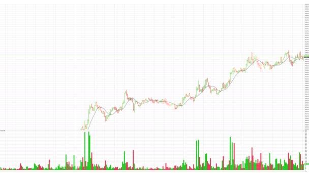Trend zvyšování burzovní graf, býčí trh, nové hight