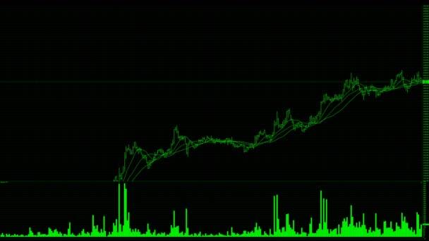 Emelkedés árfolyamdiagram bika piacon, új magasság