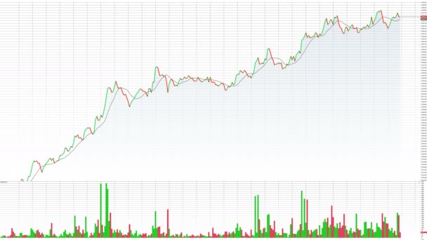 Uptrend stock chart, bull market, new hight