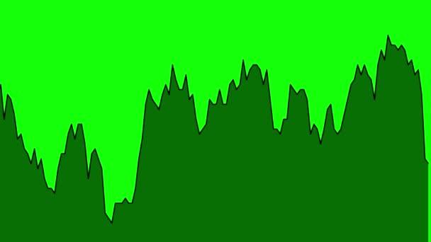 zelená čára graf na zeleném pozadí grafu akciového trhu investičního obchodování