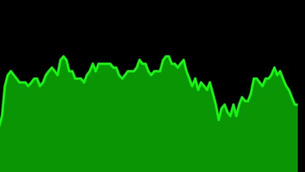 zelená čára graf na černém pozadí grafu akciového trhu investičního obchodování