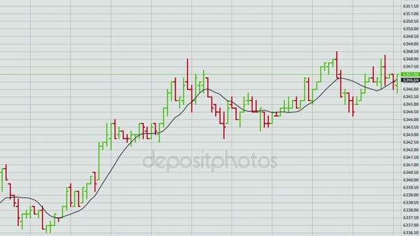 Zobrazení nabídek, akciového trhu. Obchodní pozadí grafu. Forex obchodování.