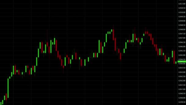 Zobrazení nabídek, akciového trhu. Obchodní pozadí grafu. Forex obchodování