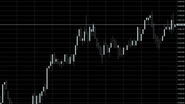 Kata-Kata Mutiara Trading - Artikel Forex