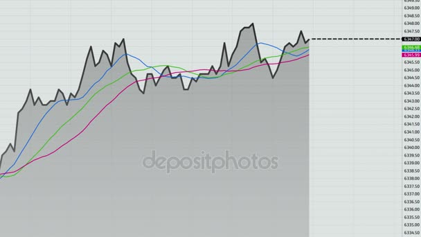 Akciovém trhu údaje o Led displej concept.a velký displej denní ceny akciového trhu a nabídky.