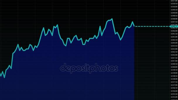 Tőzsdei adatok Led kijelző concept.a nagy kijelző napi tőzsdei ár és.