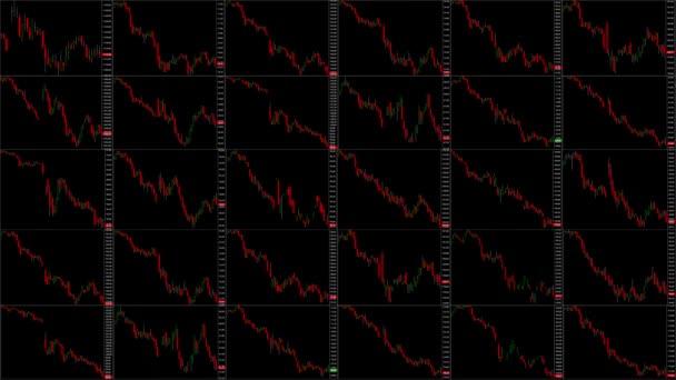 Timelapse screen. Fast time. Market technical analysis. Trading range