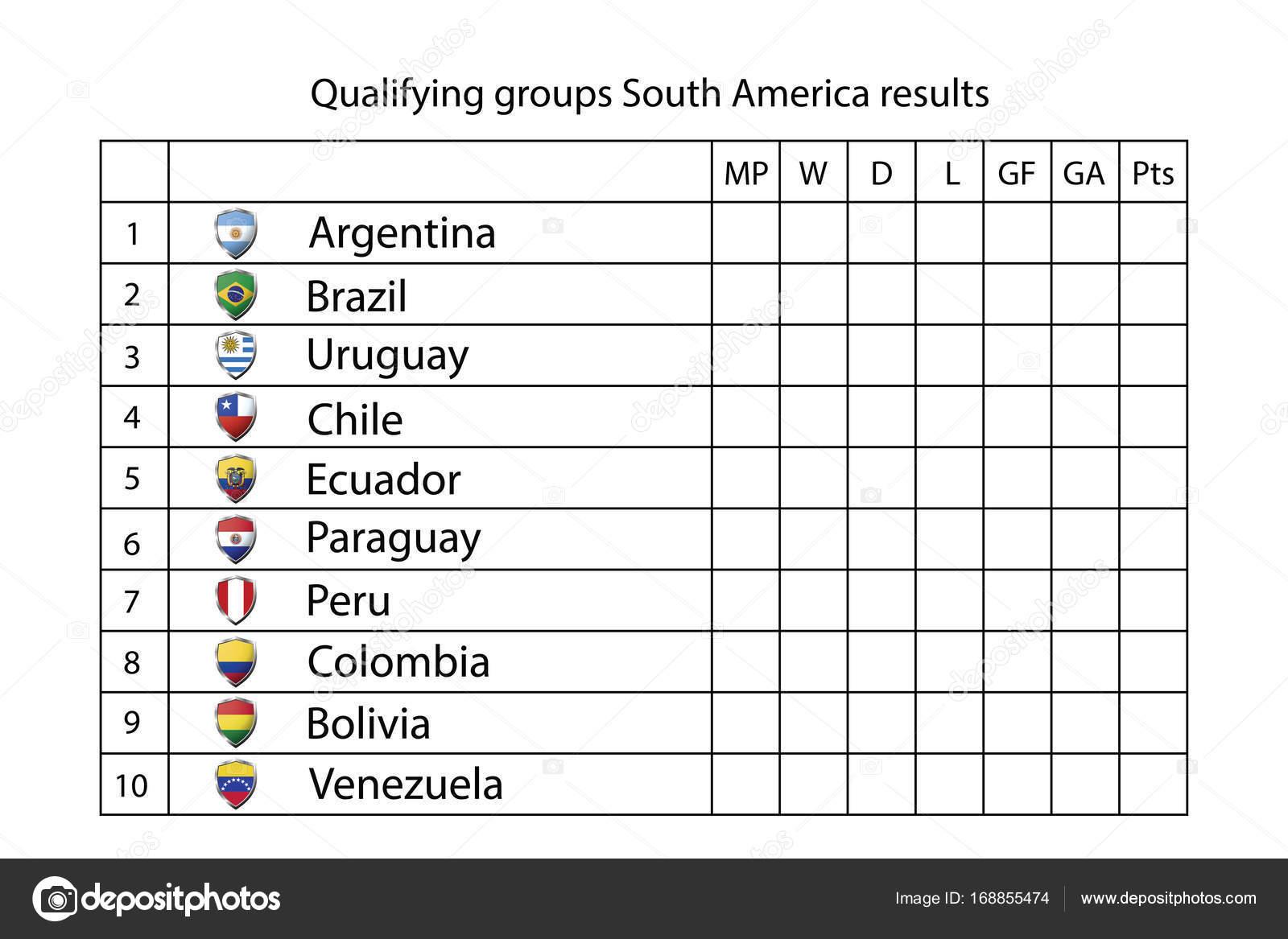 Vorlage Gruppen Fussball Qualifikation Sudamerika