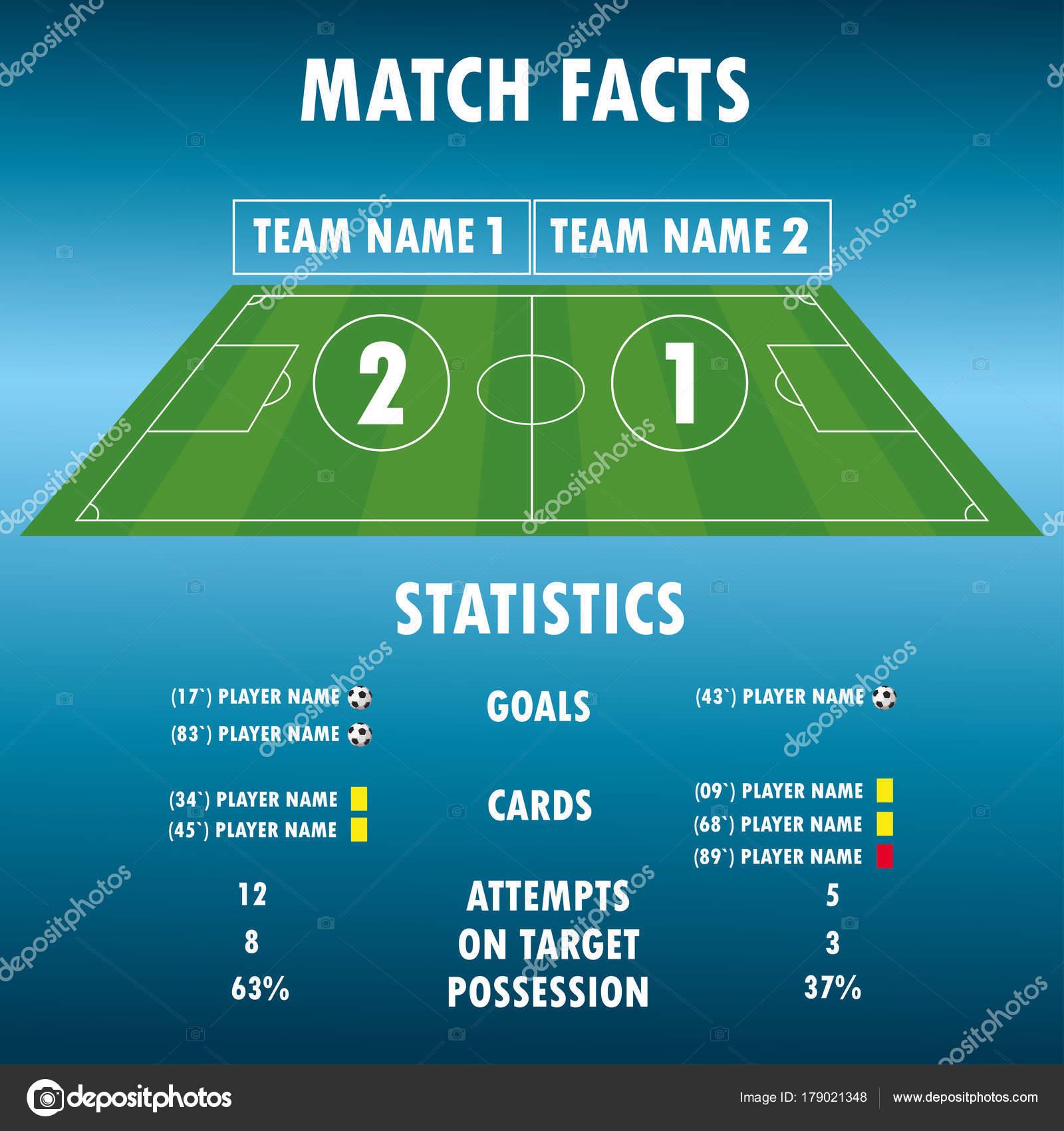 Football Soccer Match Statistics  Scoreboard and play field — Stock