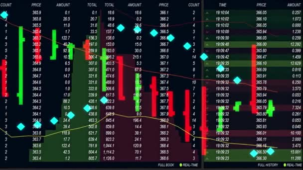 forex stock market chart and ticker board on background - new quality financial business animated dynamic motion video footage