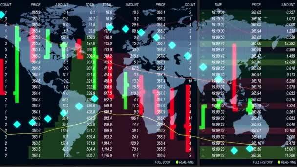 Forex tőzsde diagram ticker fórumon és holografikus föld Térkép-háttér - új minőségi pénzügyi üzleti animált dinamikus mozgás videofelvétel