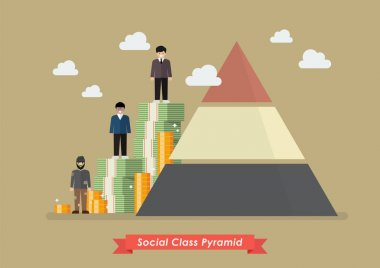 Social class pyramid