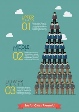 Pyramid of social class infographic