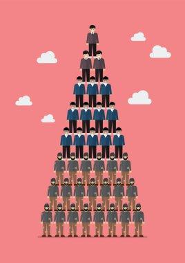 Pyramid of social class