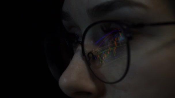 A grafikon a szemüvegen..