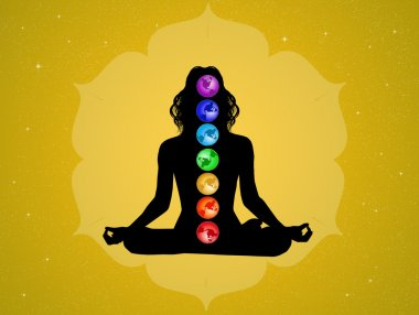 illustration of Seven Chakras