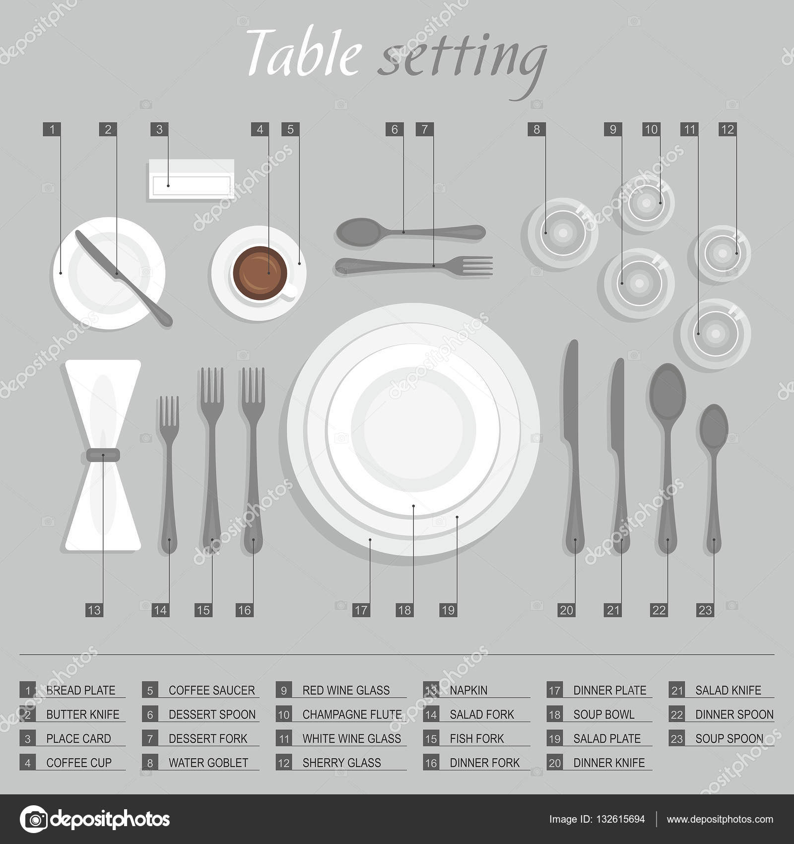 Table setting infographic — Stock Vector © Volykievgenii #132615694