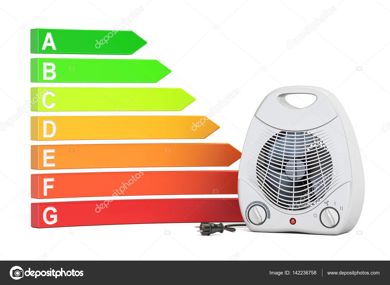 Radiateur Soufflant Consommation tout sauver le concept de consommation d'énergie. graphique de l
