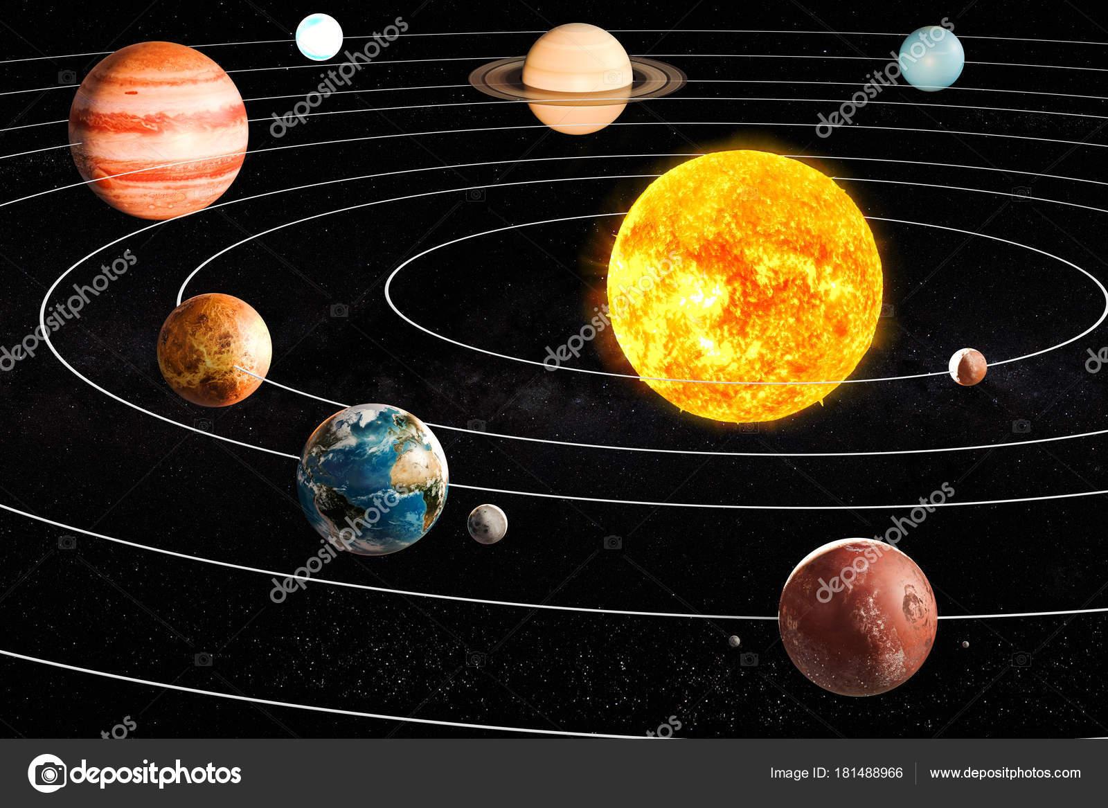 Планеты солнечной системы фото