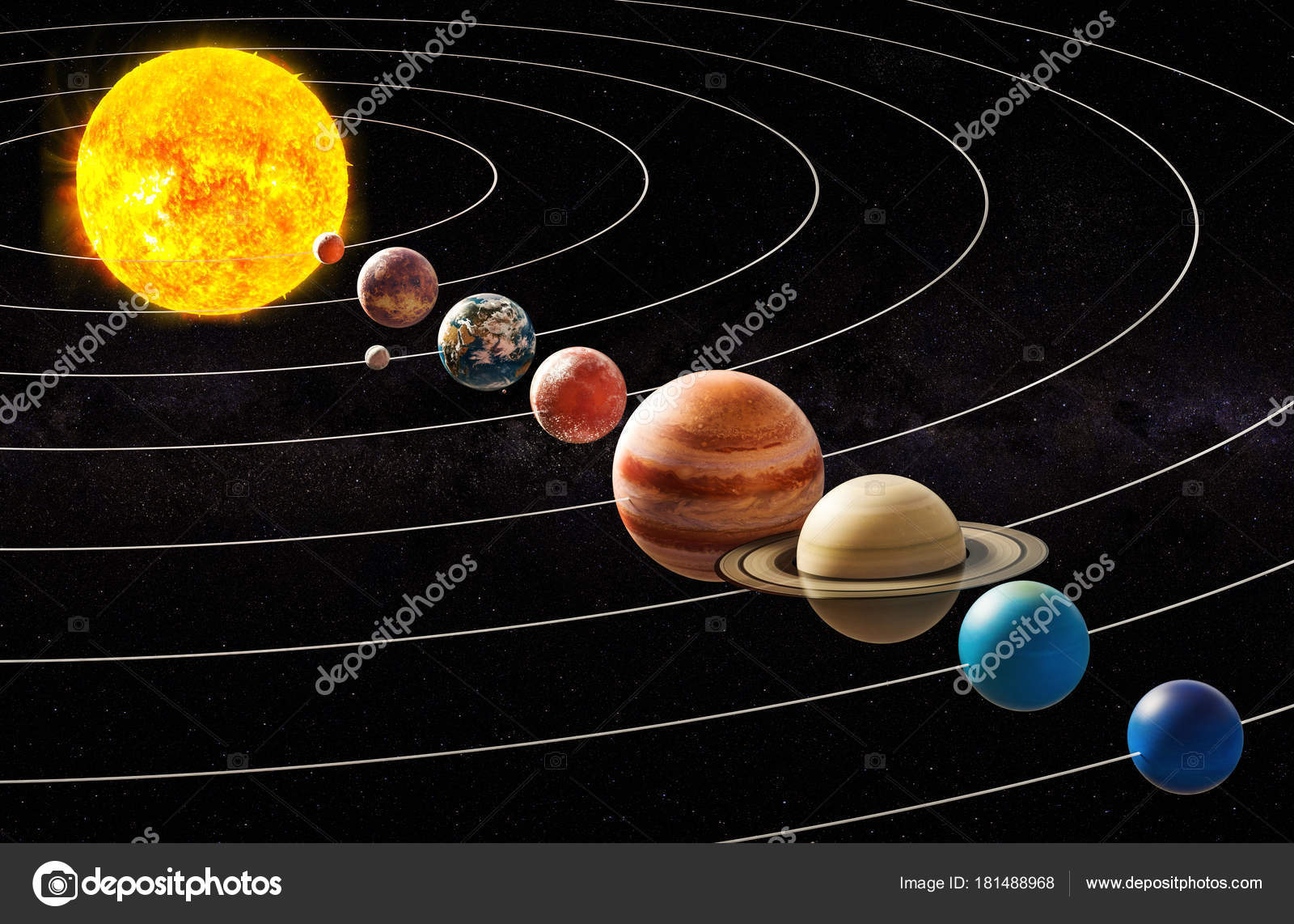планет парад фото