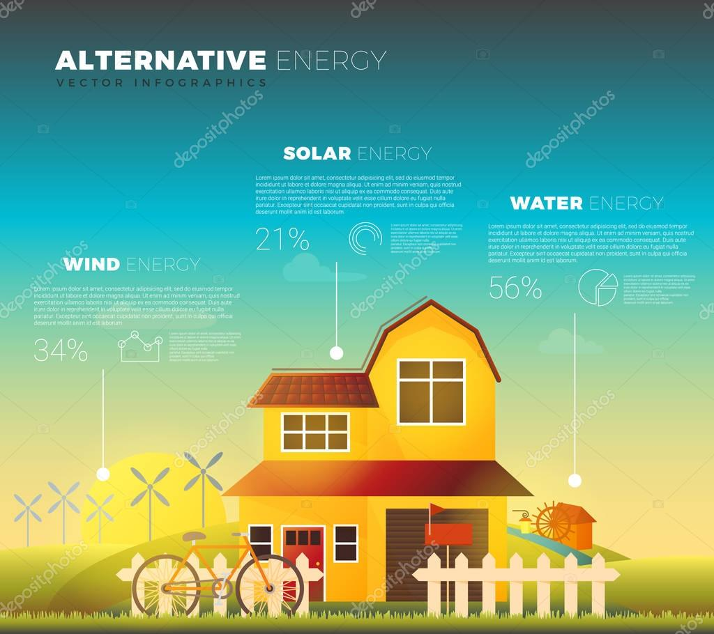 Alternative energy home concept. Renewable energy. Green eco house