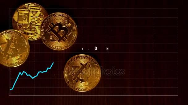 Grafikont, idézetek a bitcoins a tőzsdén