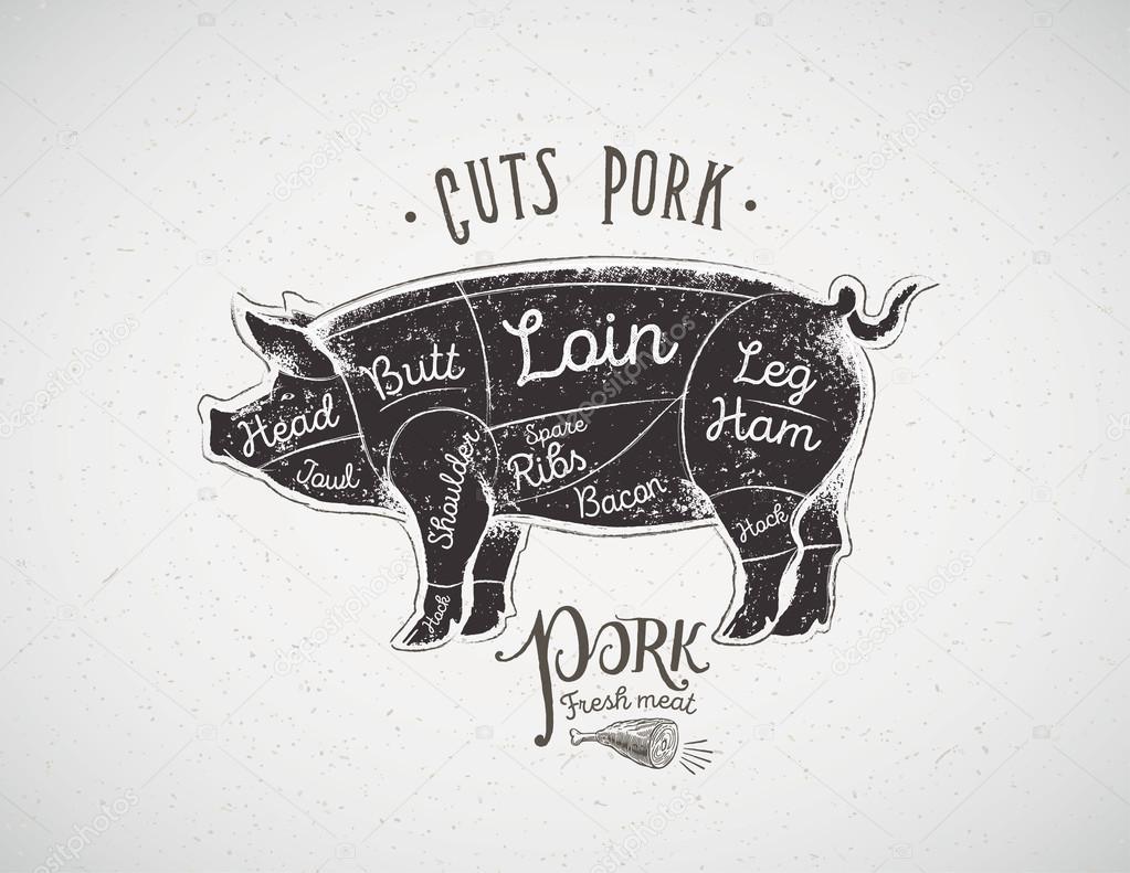 Pig Butchering Diagram Free Wiring Diagram For You