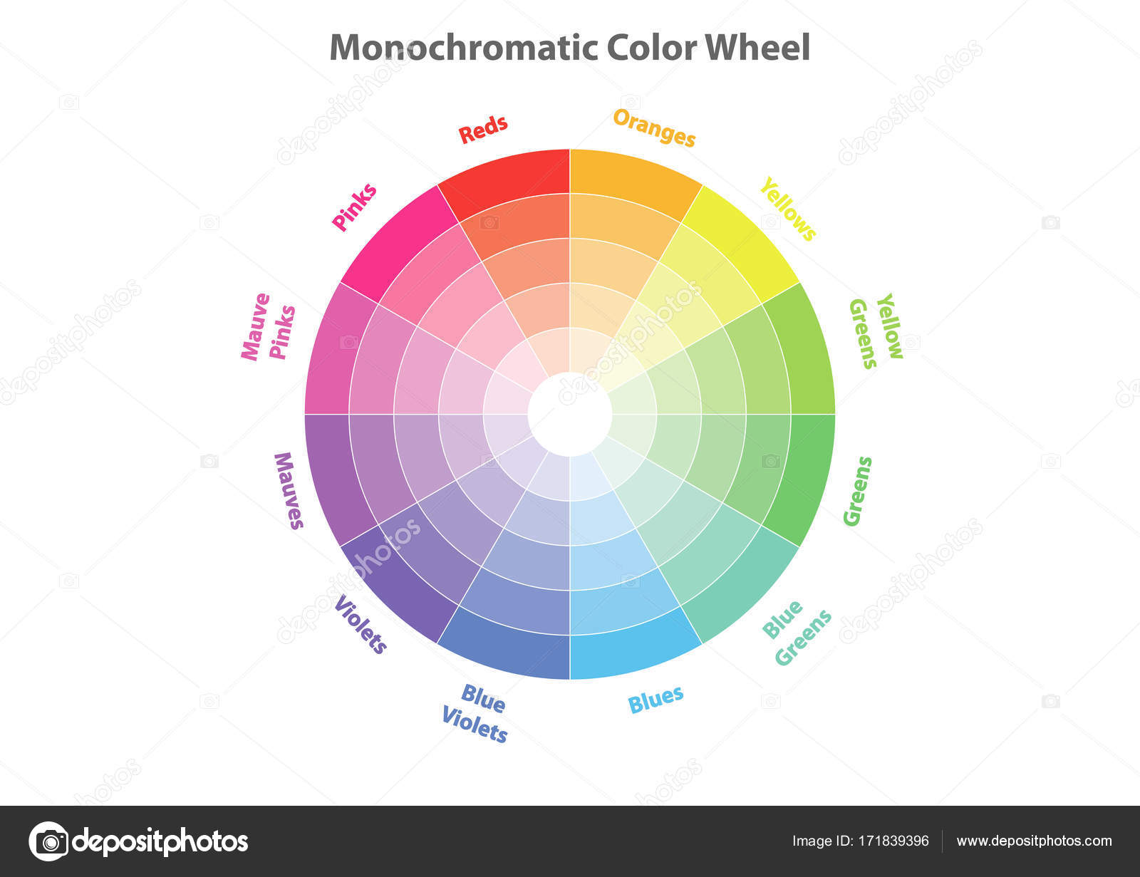 Monochromatic Color Wheel Scheme Theory Vector Isolated Stock