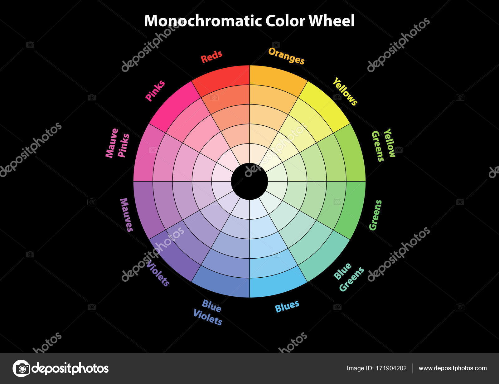 Monochromatic Color Wheel, Color Scheme Theory, Vector Isolated Or Black  Background U2014 Stock Vector