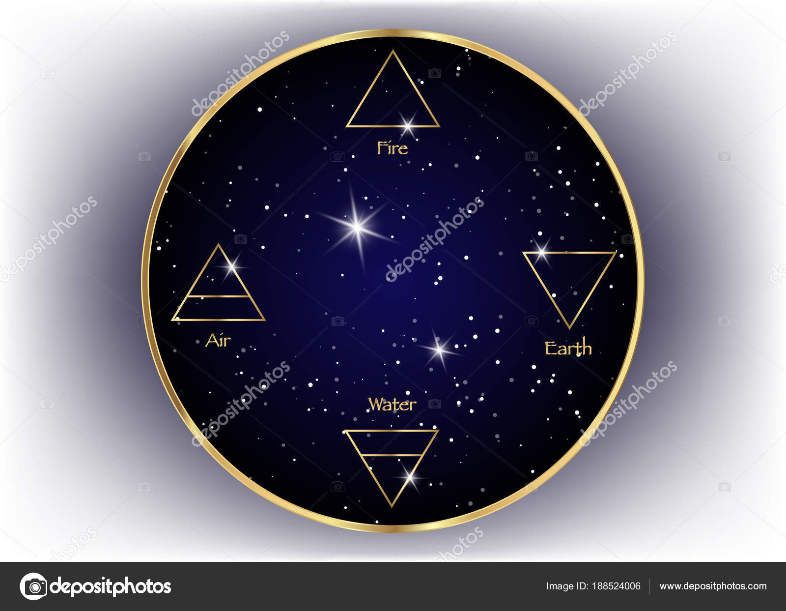 Icon Elements Air Earth Fire And Water Wiccan Divination