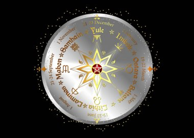 Wheel of the Year is an annual cycle of seasonal festivals, observed by many modern Pagans. Wiccan calendar and holidays. Compass with in the middle pentagram symbol, names in Celtic of the Solstices stock vector