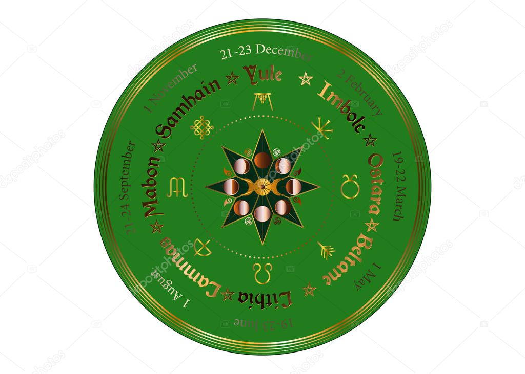 Wheel of the Year is an annual cycle of seasonal festivals. Wiccan calendar and holidays. Compass with triple moon Wicca pagan goddess and moon phases symbol, names in Celtic of the Solstices stock vector