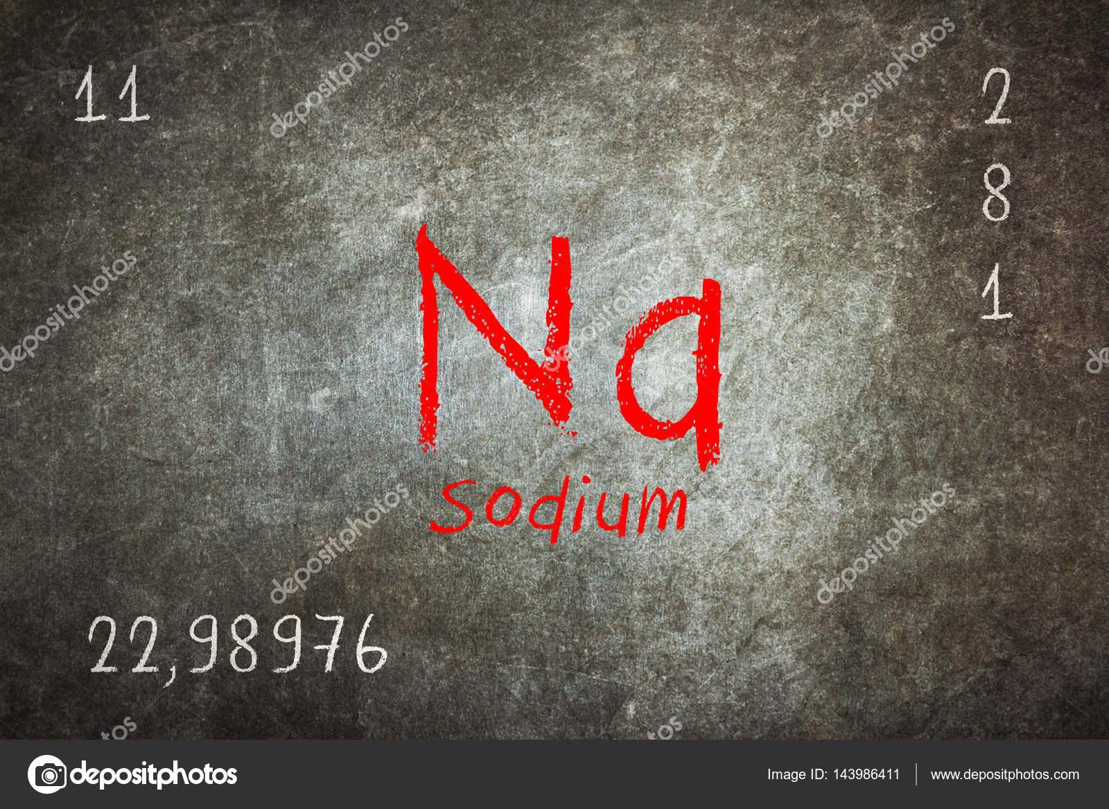 Isolated blackboard with periodic table sodium stock photo isolated blackboard with periodic table sodium stock photo 143986411 gamestrikefo Image collections