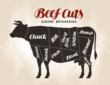 Beef cuts, diagram. Vector illustration for design menu restaurant or diner