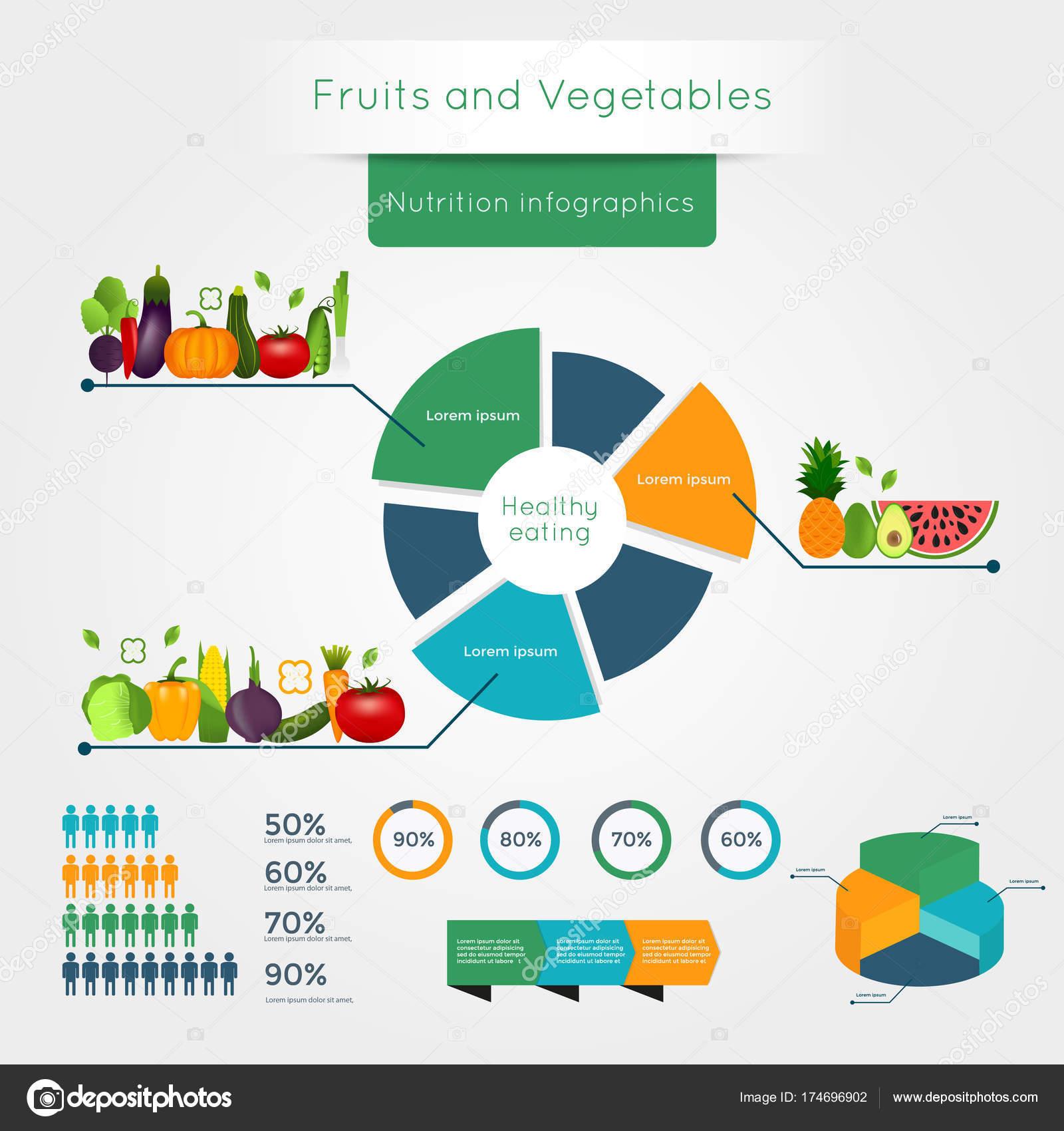 blog sulla dieta di saudaveis