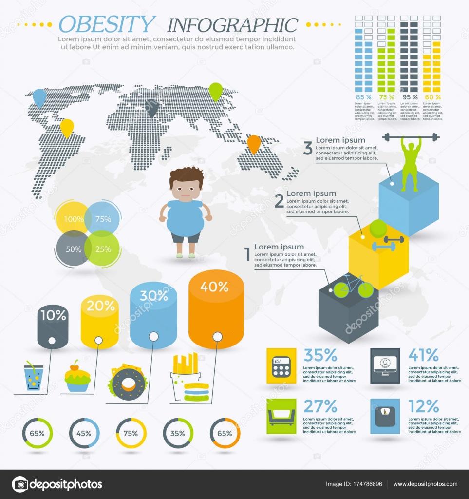 Ожирение инфографика шаблон фаст фуд сидячий образ жизни диета.