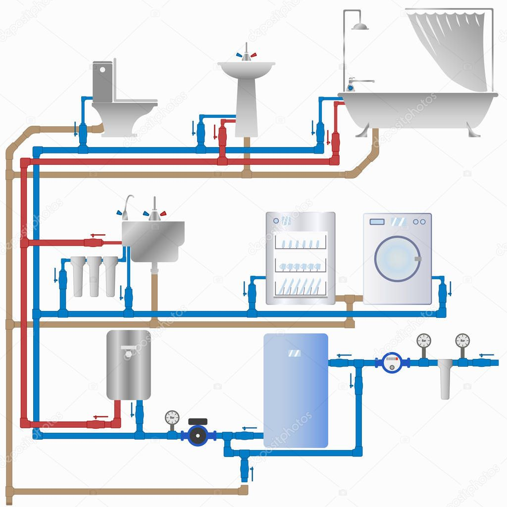 водоснабжение и канализация в доме Векторное изображение