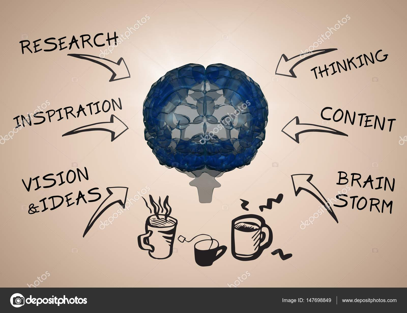 Blue brain with black design doodles against cream background blue brain with black design doodles against cream background stock photo ccuart Image collections