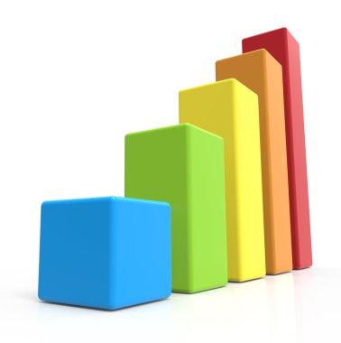 five colored bar chart