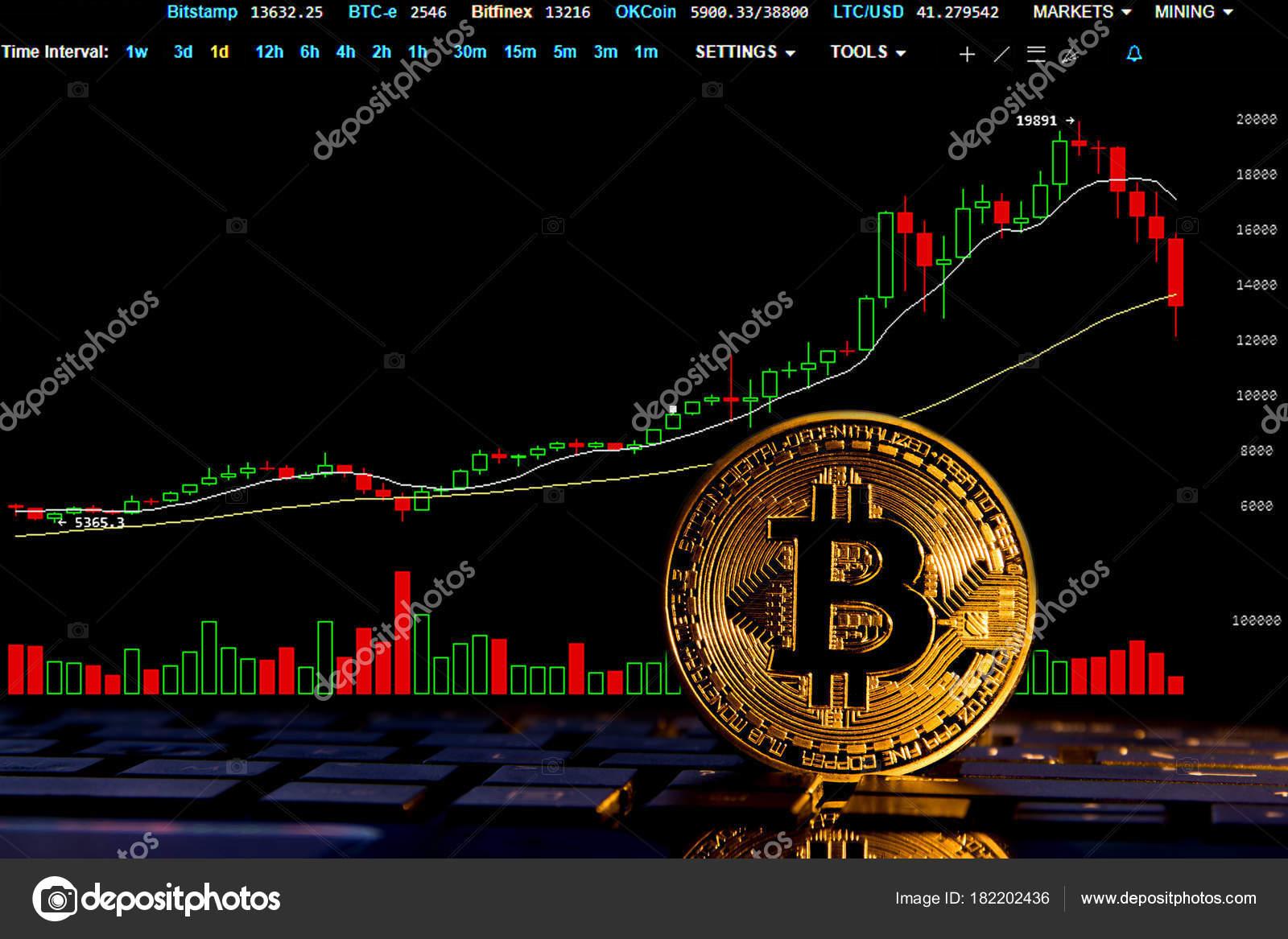 Lucru achitat în Bitcoin!