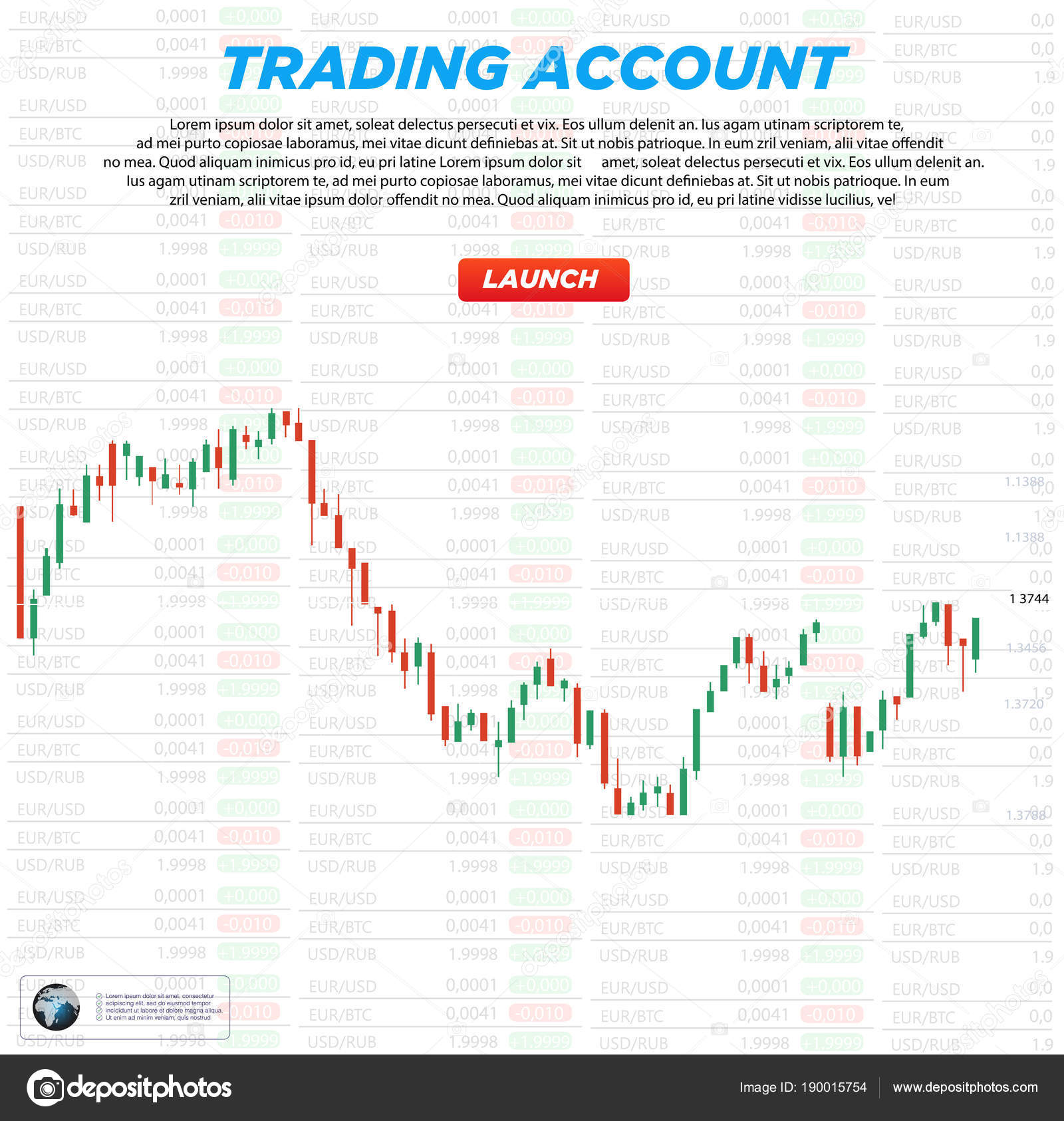 Trading platform account  UI business analysis and investing
