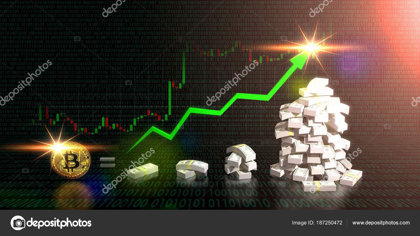 Forex Trading Online FX Markets Currencies, Spot
