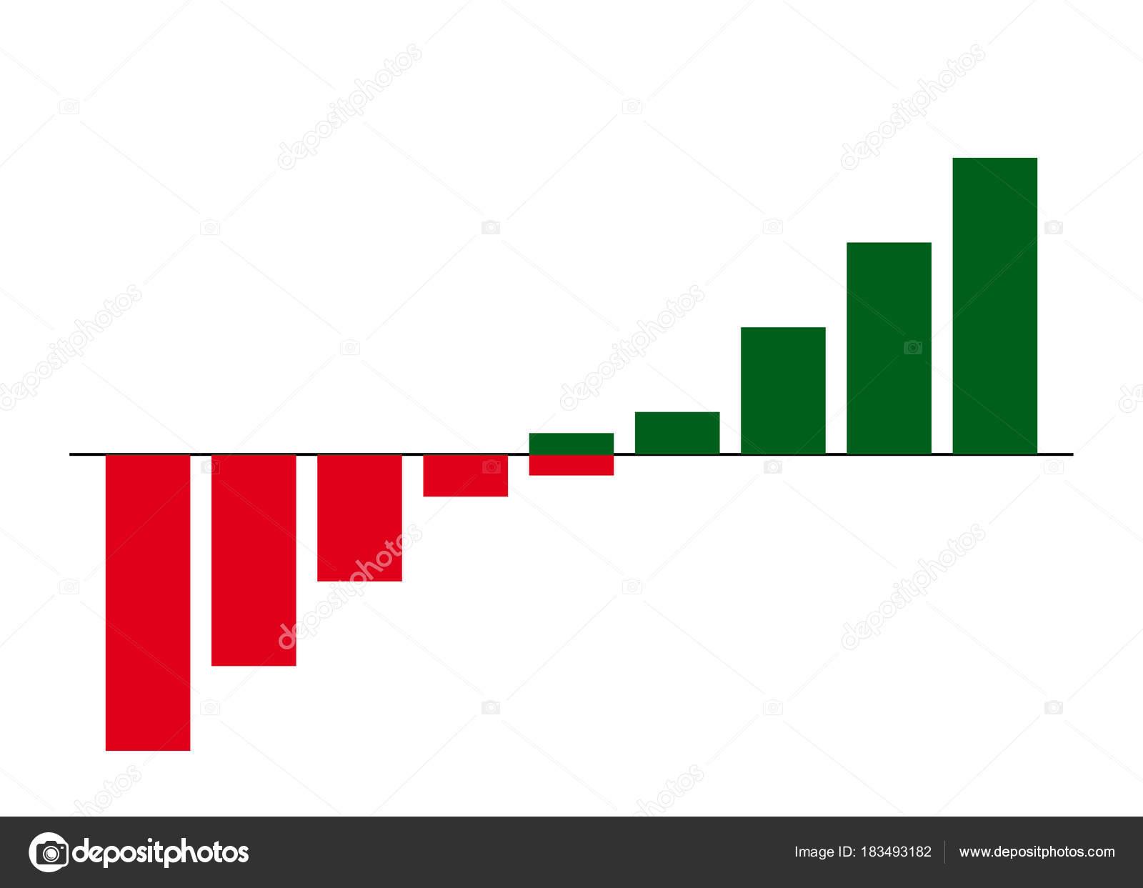 Bar Diagramm Nach Oben Mit Farbverlauf — Stockfoto © CHROMORANGE ...